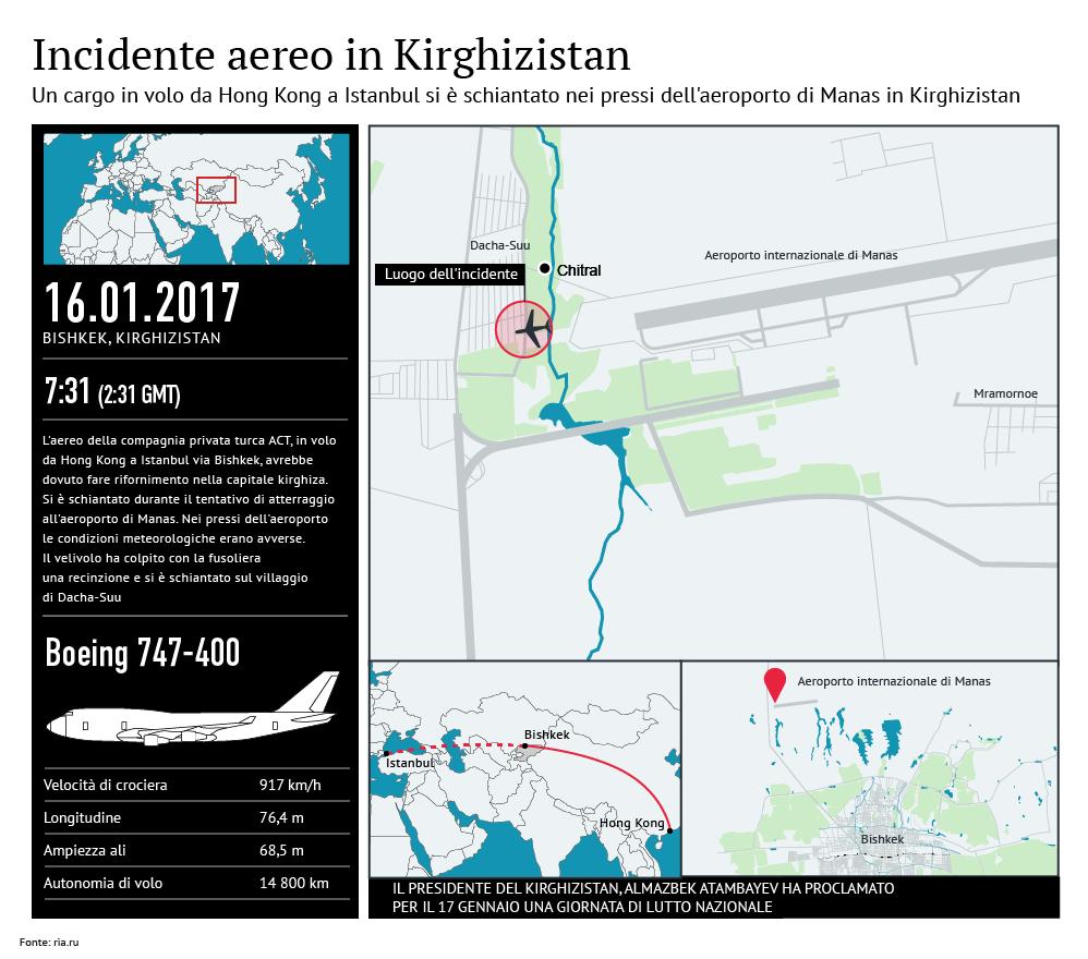 Incidente aereo in Kirghizistan - Sputnik Italia