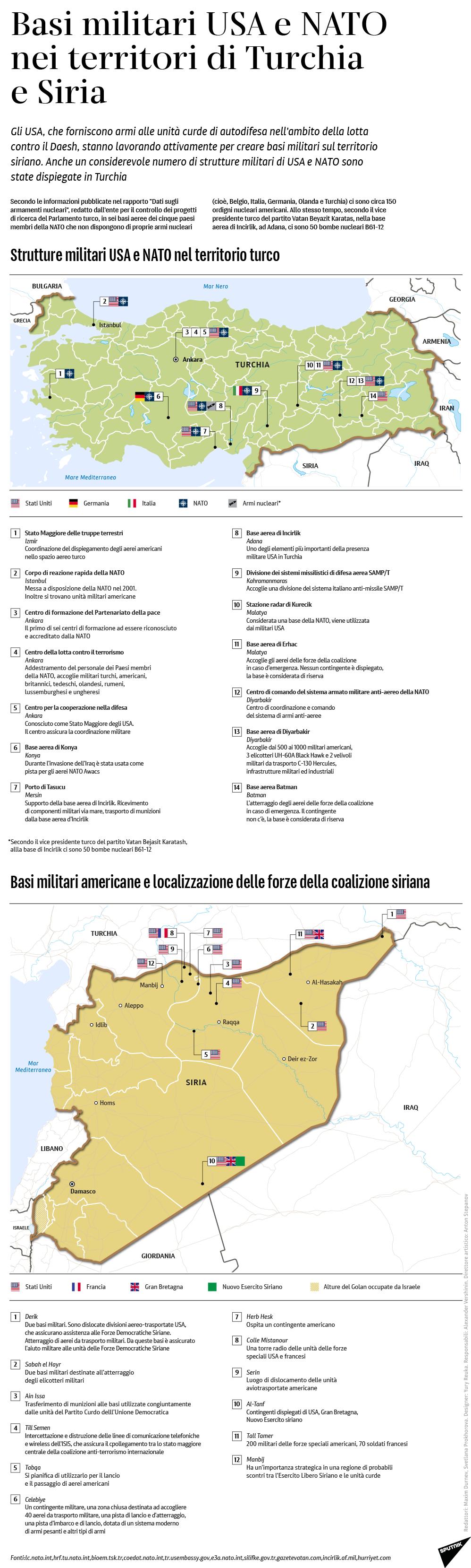 Basi militari USA e NATO nei territori di Turchia e Siria - Sputnik Italia
