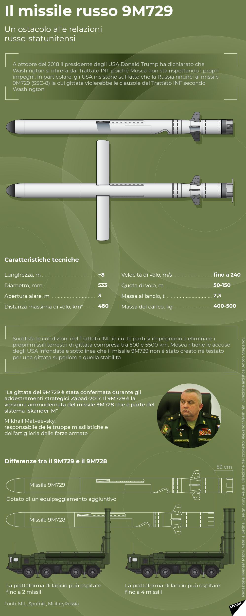 Il missile russo 9М729 - Sputnik Italia