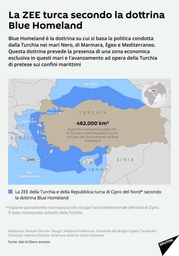 La ZEE turca secondo la dottrina Blue Homeland - Sputnik Italia