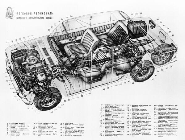 Lo schema dell'auto Zhiguli, 1971 - Sputnik Italia