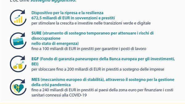 Mitigare l'impatto economico della crisi COVID-19 - Sputnik Italia