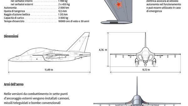 Aereo d'addestramento e combattimento Yak-130 - Sputnik Italia