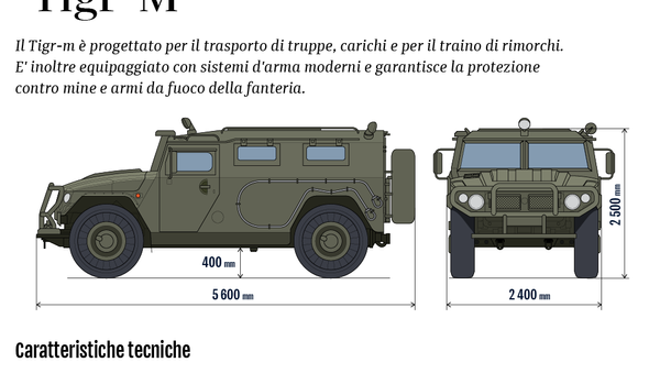 "Veicolo blindato multiruolo AMN 233114 Tigr-M"" - Sputnik Italia"