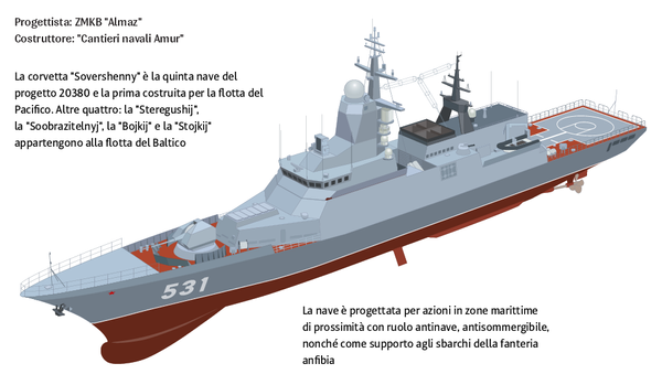Corvetta Sovershennyj - Sputnik Italia