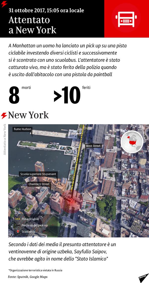 Attentato a New York, 31 ottobre 2017 - Sputnik Italia
