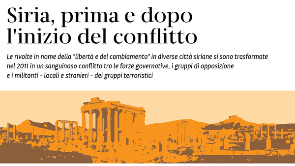 Siria, prima e dopo l'inizio del conflitto - Sputnik Italia