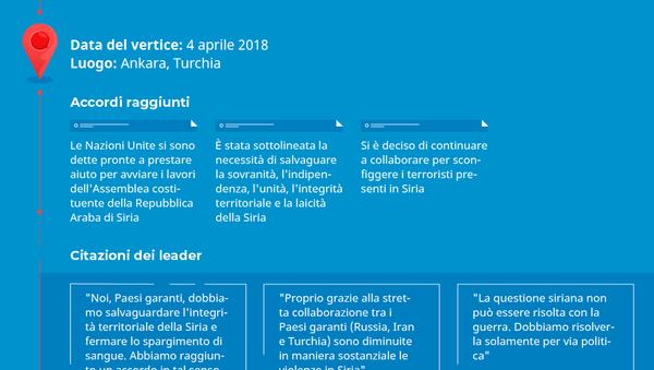 Vertice Russia-Turchia-Iran sulla Siria - Sputnik Italia