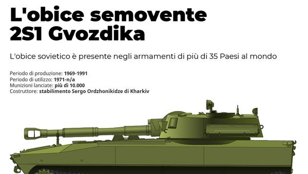 L'obice semovente 2S1 Gvozdika - Sputnik Italia