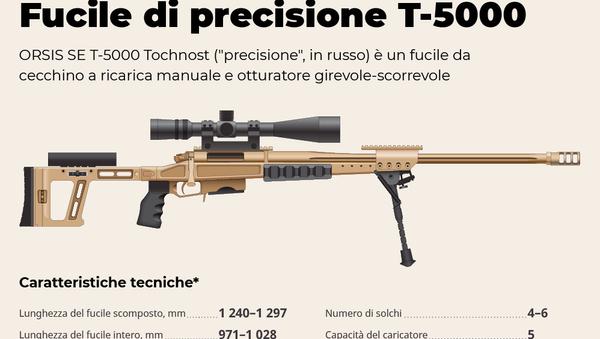 Fucile di precisione T-5000 - Sputnik Italia