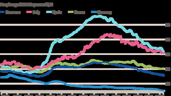 Disoccupazione giovanile - Sputnik Italia
